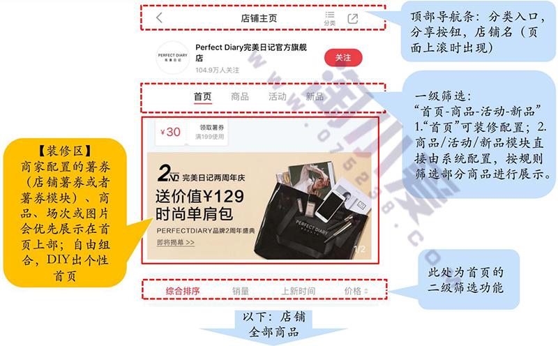 小红书商家店铺装饰如何进行首页配置并添加笔记链接教程